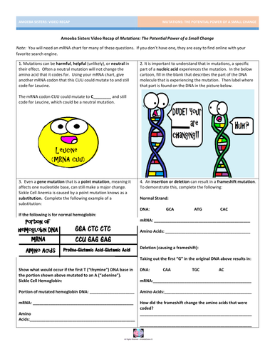Base mutations and the consequence - Worksheet by sirwhale ...
