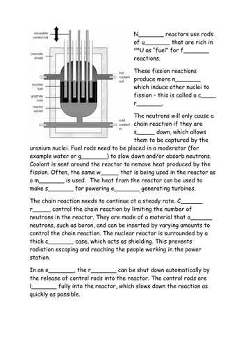 Nuclear reactor work sheet by allwyde teaching resources tes ccuart Images