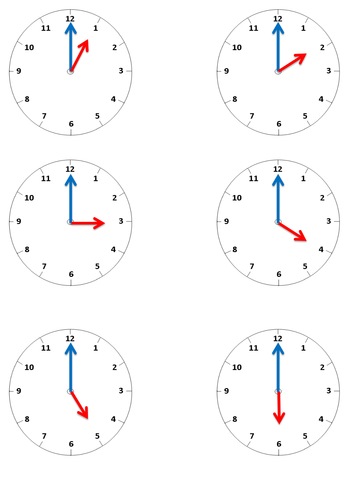Telling the time - o'clock matching activity
