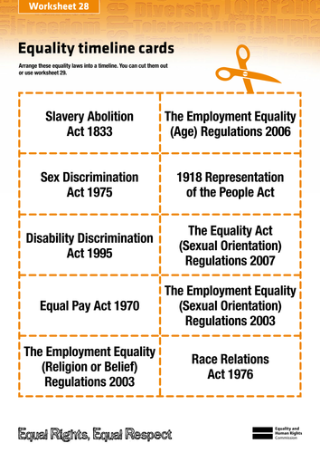 Equality Act 2010 Lesson By Hannahyoung1 Teaching