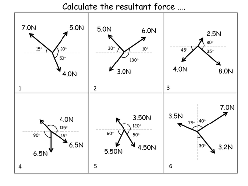 Resultant forces worksheet by JHinksman Teaching Resources TES – Force Diagrams Worksheet