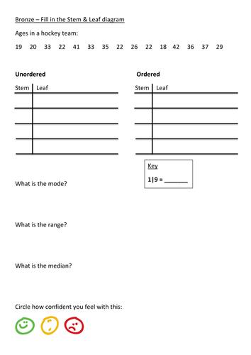 Stem and Leaf Differentiated Worksheet & Flipchart