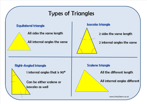 Types of triangles learning mat by erictviking teaching types of triangles learning mat by erictviking teaching resources tes ccuart Gallery
