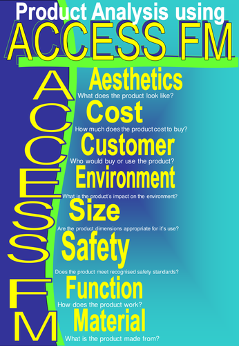 ACCESS FM Poster By Wighov Teaching Resources Tes