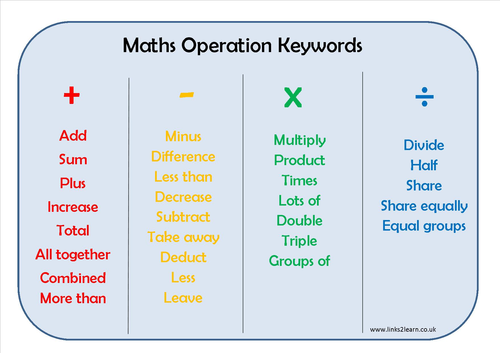 number operations keyword learning mat | Teaching Resources