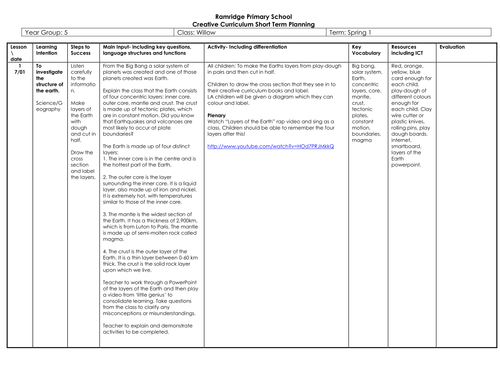 Mountains & Rivers Creative Topic Planning