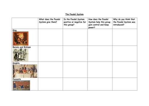 Feudal System worksheet by anon1575 Teaching Resources Tes – Feudalism Worksheet