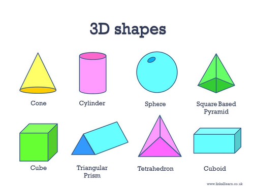 Names Of 3D Shapes Learning Mat By Eric_t_viking