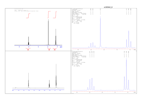 Analysis of 1H NMR spectra