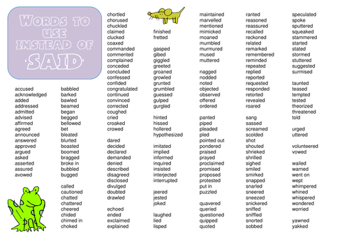 Other words for 'said' list poster by ajvhind | Teaching ...