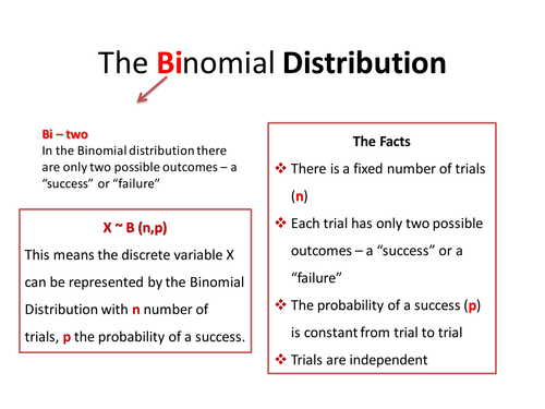 Binomial Distribution by SRWhitehouse   Teaching Resources