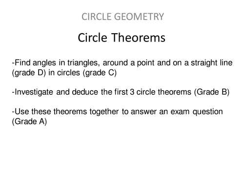 Circle Theorems 3 Lessons Used For Inspection By Leenamistry