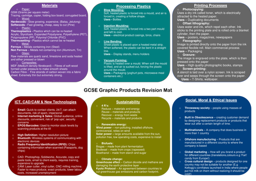 Gcse Graphics Revision Mat By Katewinder100 Teaching