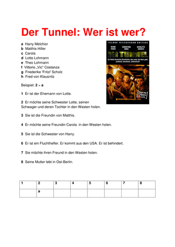 Middle school German resources: tv and cinema