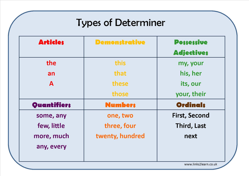types of determiner learning mat by eric t viking teaching resources tes. Black Bedroom Furniture Sets. Home Design Ideas