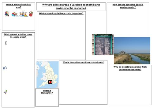 AQA Geography B coasts revision - Unit 1