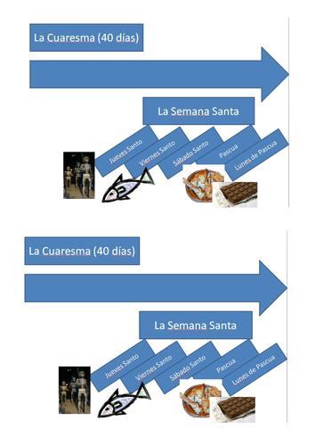 Easter lesson Spanish KS3