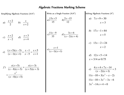 Adding and Subtracting Algebraic Fraction by swaller25 Teaching – Algebraic Fractions Worksheets