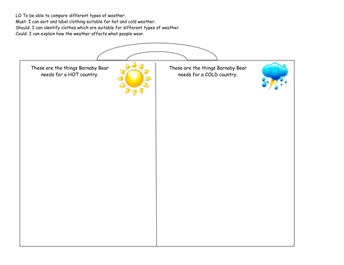 Comparing hot and cold weatherclimate by rafiab teaching comparing hot and cold weatherclimate by rafiab teaching resources tes gumiabroncs Images