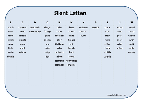 5 letter words with silent letters word classes learning mat by uk teaching resources tes 26257 | image?width=500&height=500&version=1396617260000