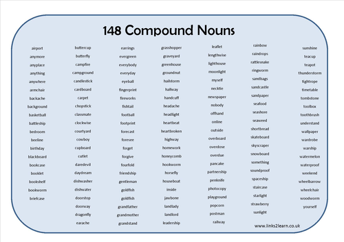 148 Compound Nouns Learning Mat by erictviking Teaching – Compound Nouns Worksheet