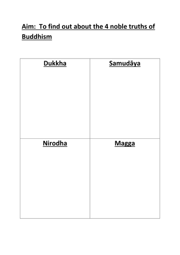 Buddhism (5 medium term plans) by n_neil_w - Teaching Resources - Tes