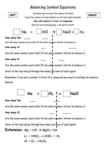 Balancing Equations And Counting Atoms By Mtp99mjr Teaching