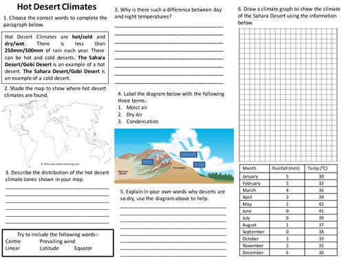 Hot Desert Climates worksheet by randomasduck Teaching Resources – Climate Worksheet