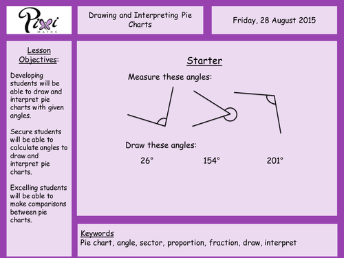 Drawing and interpreting pie charts by PixiMaths - Teaching ...