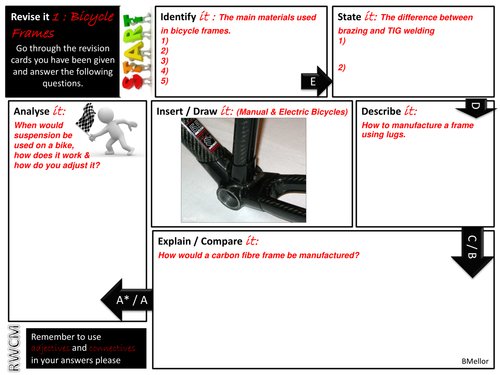 Revise it - bicycle frames