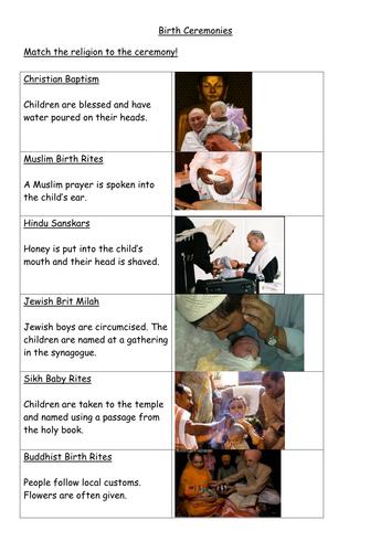 Birth Ceremonies of all religions