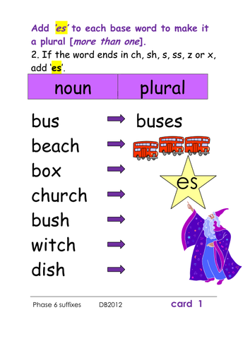 Phase 6 Plurals Suffixes Spelling Rules Table Cards