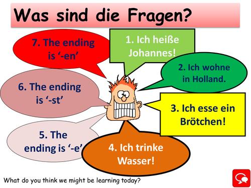 KS3 German conjugating verbs: wohnen/essen/trinken
