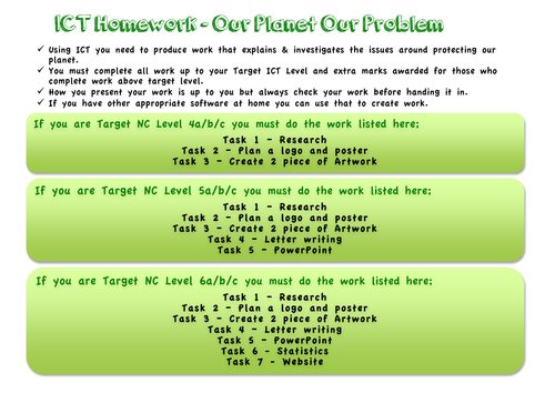 ICT Homework - Our Planet Our Problem