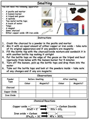 empirical formula of copper oxide lab report