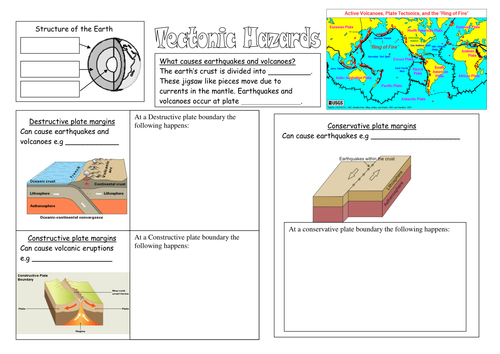 The Restless Earth Revision