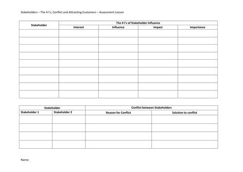 Stakeholder Assessment