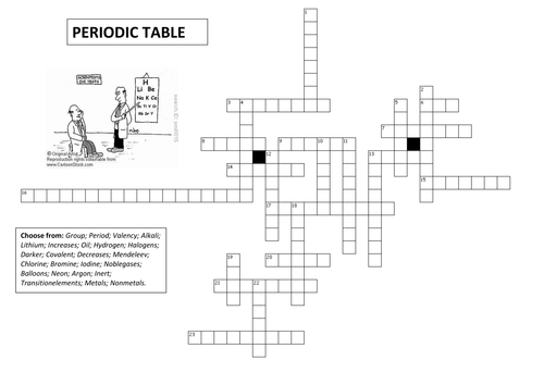 Periodic Table Crossword By Neilz12 Teaching Resources Tes