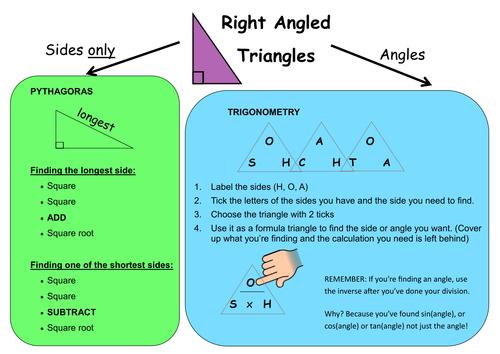 Pythagoras or trigonometry? by killochj - Teaching Resources - Tes