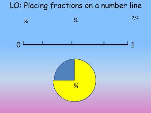 Fractions On A Number Line By Baker  Teaching Resources  Tes Fractions On A Number Line