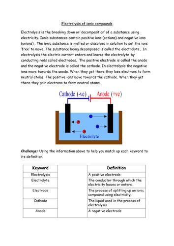 electrolysis worksheets by rmr09 teaching resources tes. Black Bedroom Furniture Sets. Home Design Ideas