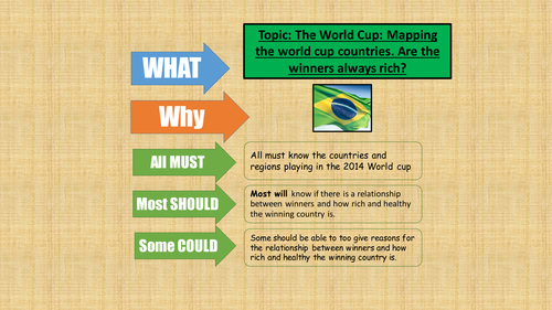 Brazil World cup 2014 geography lessons