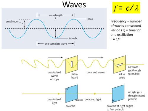Edexcel Physics Unit 2 AS Revision