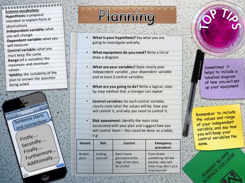 Planning mat