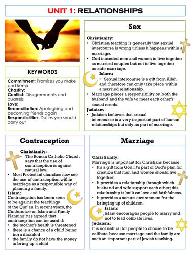 Gcse wjec eduqas religious studies revision guide | in allesley.