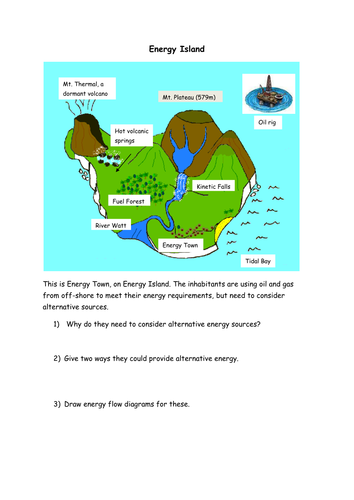 Energy Island Worksheet - Kidz Activities