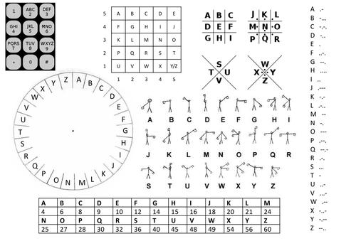 World War One Maths Cross Curricular Activity By Rhansard