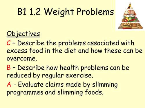 AQA Core Biology Weight problems Ppt