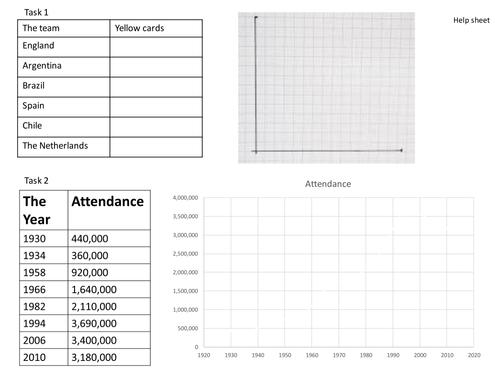 World Cup Science Skills/data handling