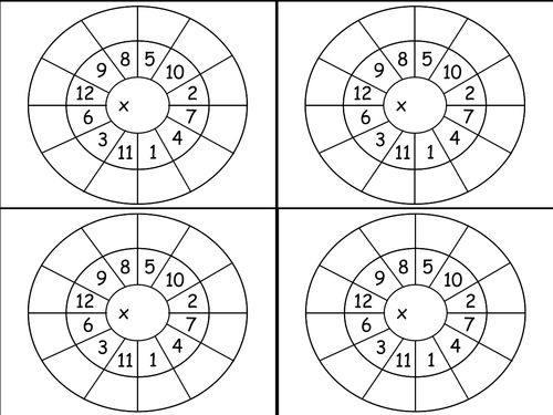5 Times Table Worksheet Activities by carolynrouse Teaching – Printable Times Table Worksheets